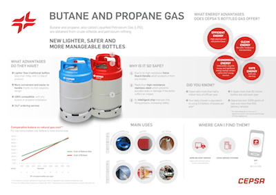 Butane and propane gas