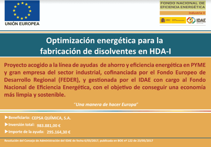 ENERGY OPTIMIZATION FOR PRODUCTION OF SOLVENTS IN HDA-I ENERGY OPTIMIZATION IN HDA-I